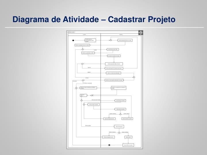 Diagrama de Atividade – Cadastrar Projeto