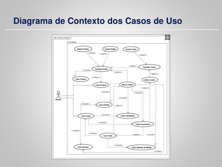 Diagrama de Contexto dos Casos de Uso
