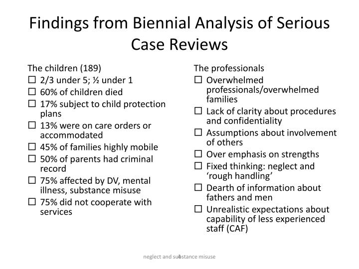 Findings from Biennial Analysis of Serious Case Reviews