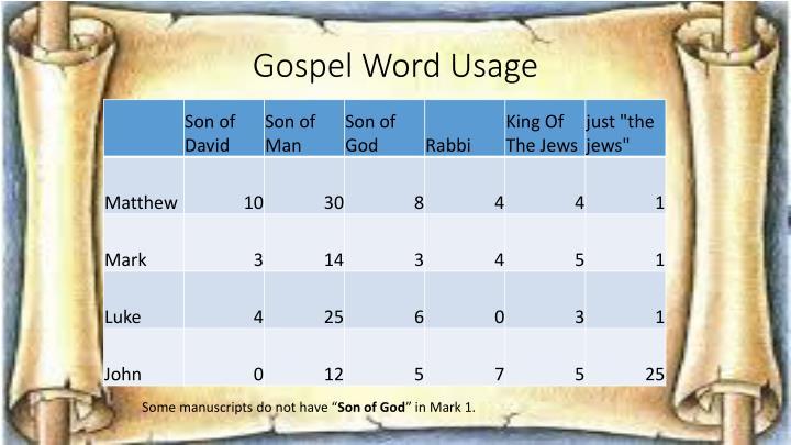 Gospel Word Usage