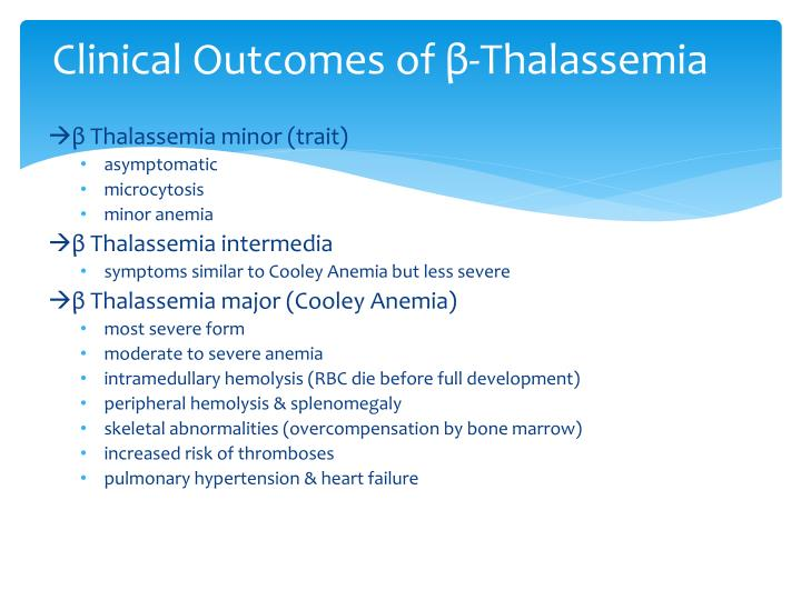 Clinical Outcomes of
