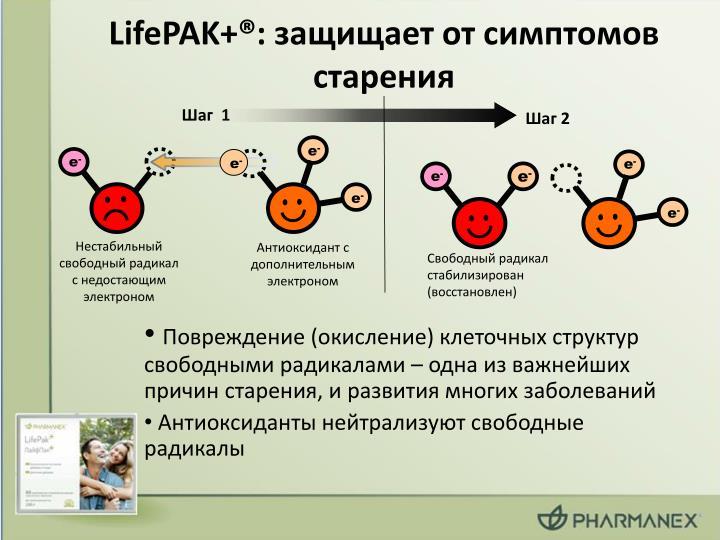 LifePAK+®: