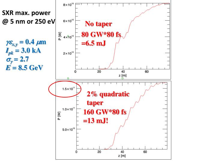 SXR max. power