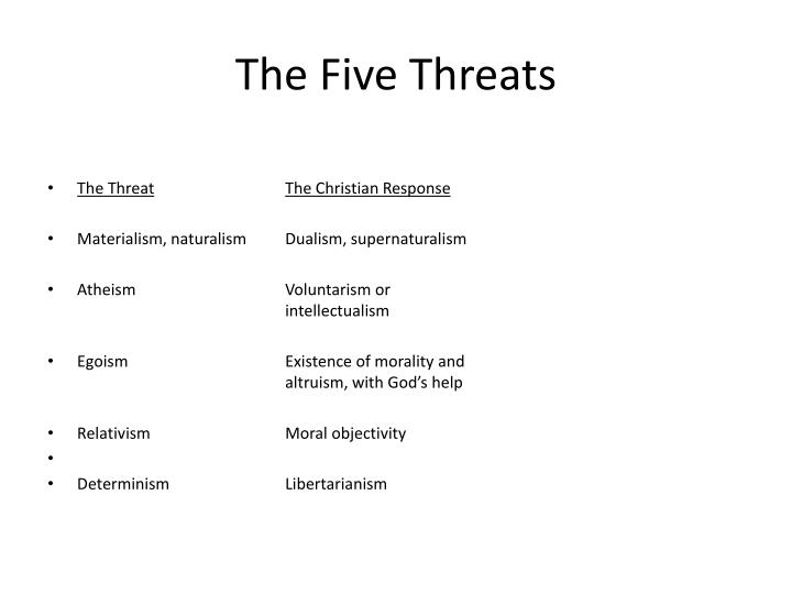 The Five Threats