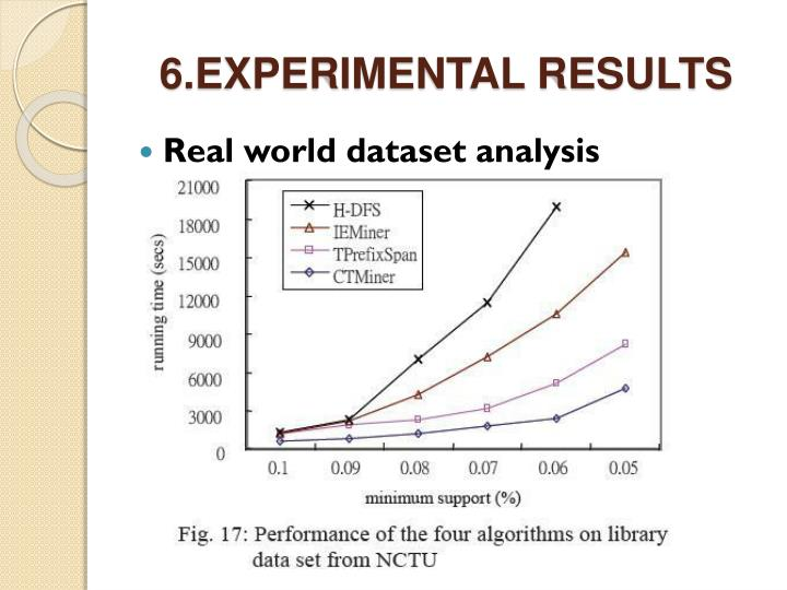 6.EXPERIMENTAL RESULTS
