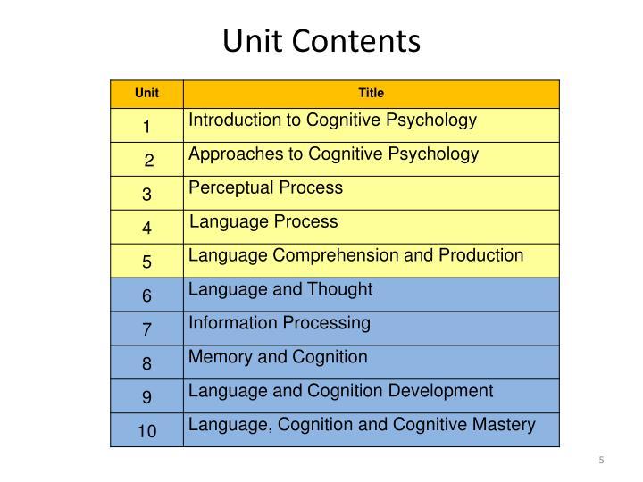 Unit Contents