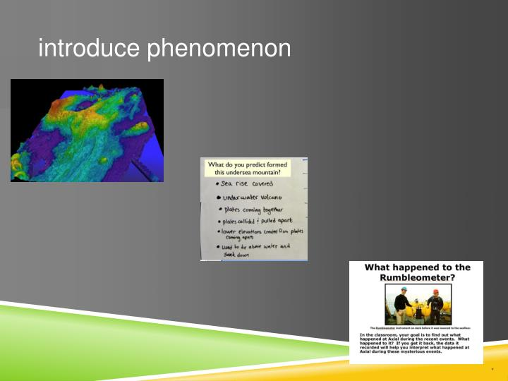 introduce phenomenon