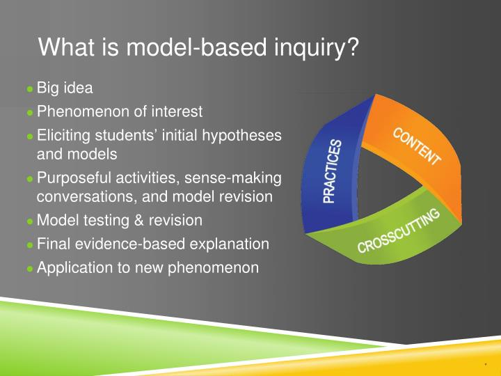 What is model-based inquiry?
