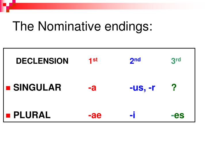 The Nominative endings: