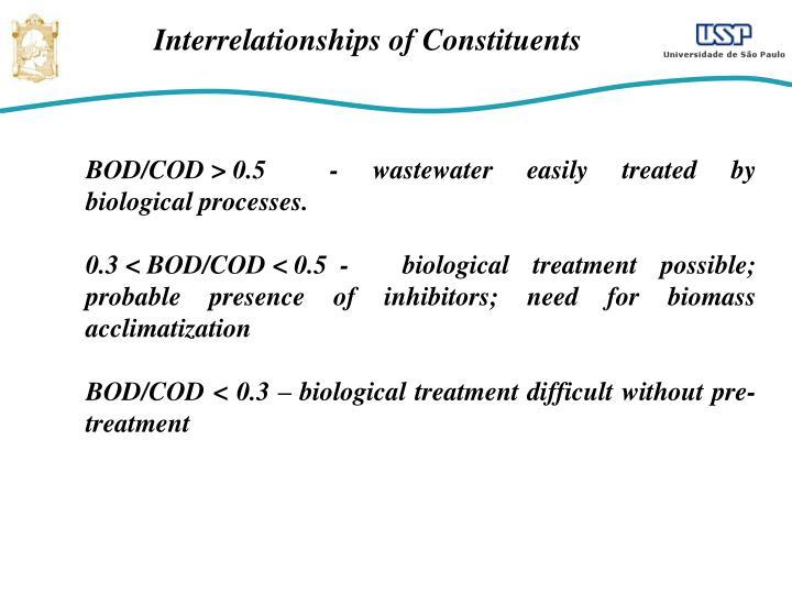 Interrelationships
