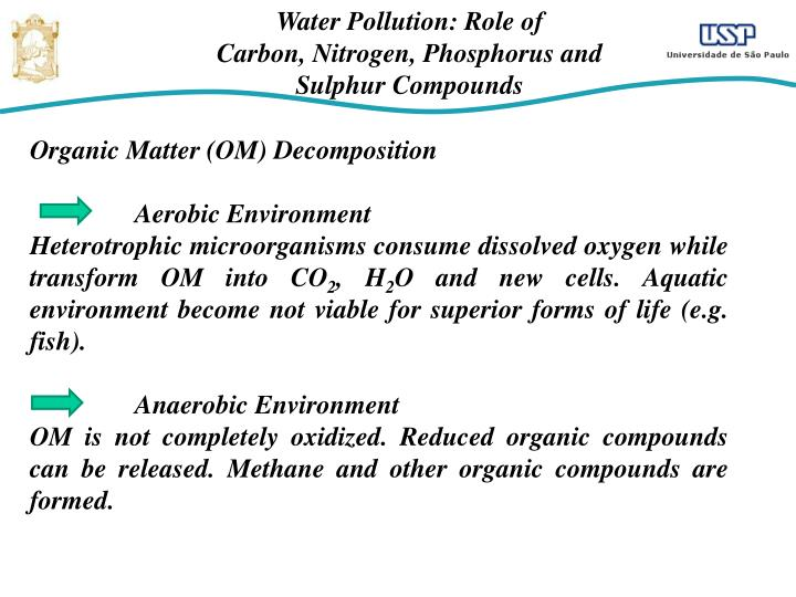 Water Pollution: Role of
