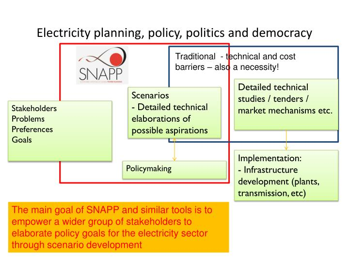 Electricity planning, policy, politics and democracy
