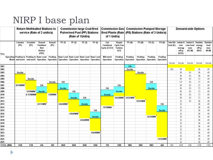 NIRP I base plan