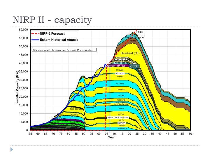 NIRP II - capacity