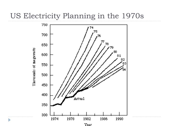 US Electricity Planning in the 1970s