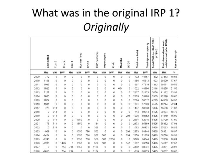 What was in the original IRP 1