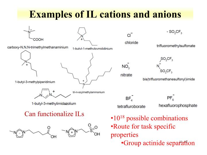 investigating the determining characteristics of cations and anions essay Classification of the cations and anions sample and then determining which cations and anions are the five groups of cations and the characteristics of.