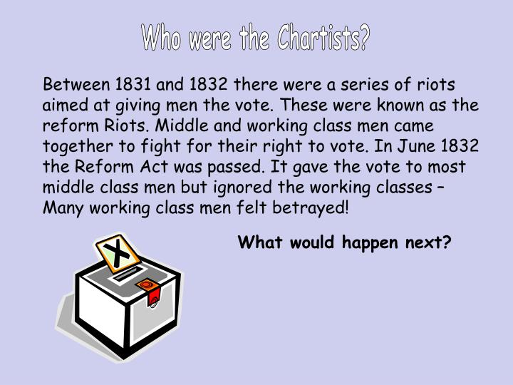 Who were the Chartists?
