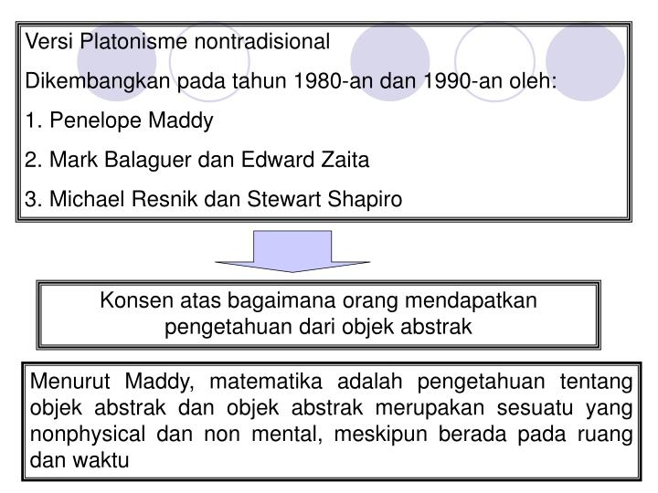 Versi Platonisme nontradisional