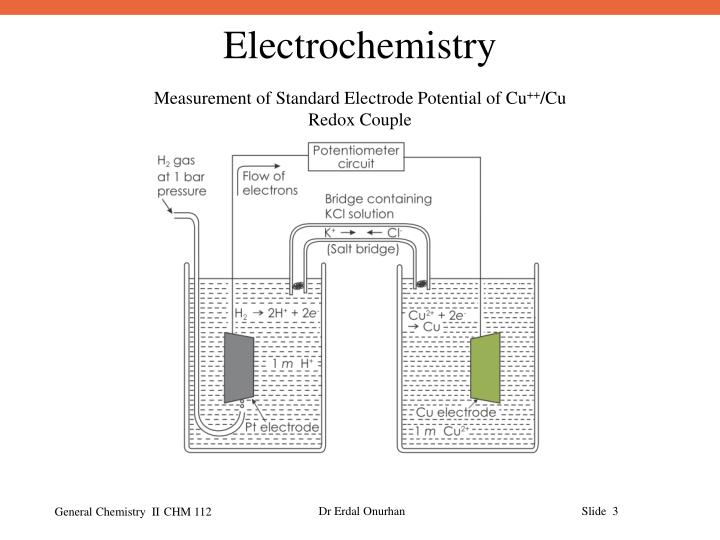 Measurement of Standard Electrode Potential of