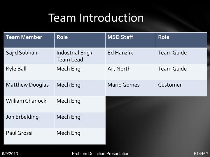 Team Introduction