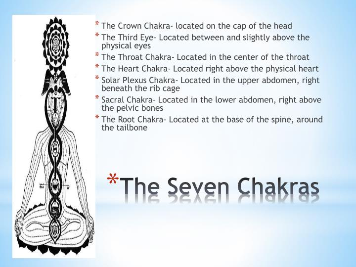 The Crown Chakra- located on the cap of the head