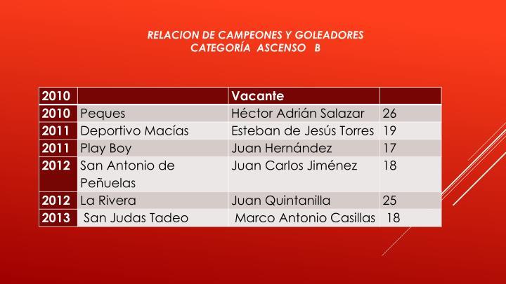 RELACION DE CAMPEONES Y GOLEADORES