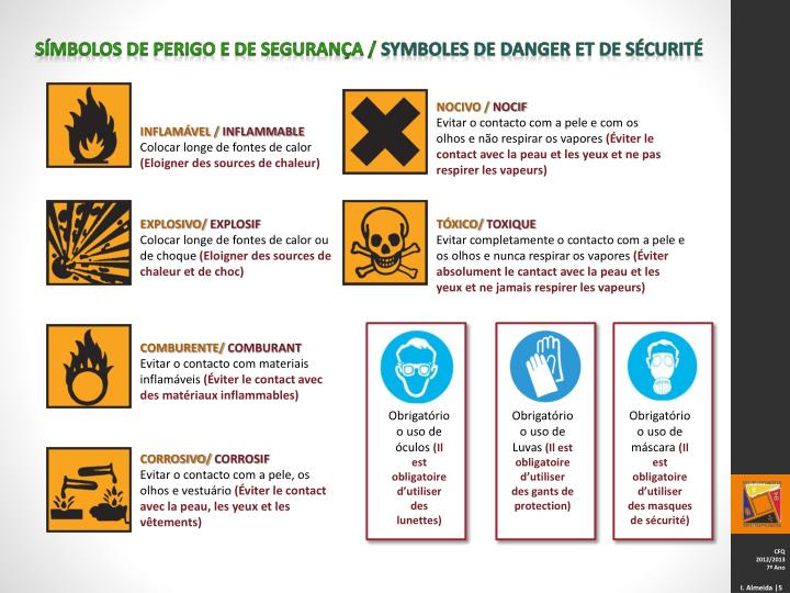 Símbolos de perigo e de segurança