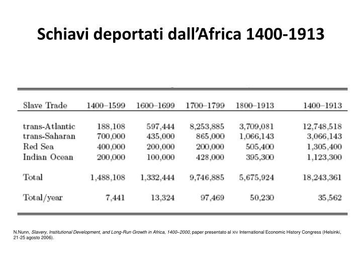 Schiavi deportati dall'Africa 1400-1913