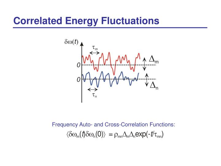 Correlated Energy Fluctuations