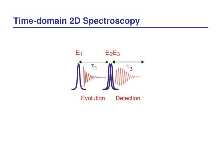 Time-domain 2D Spectroscopy