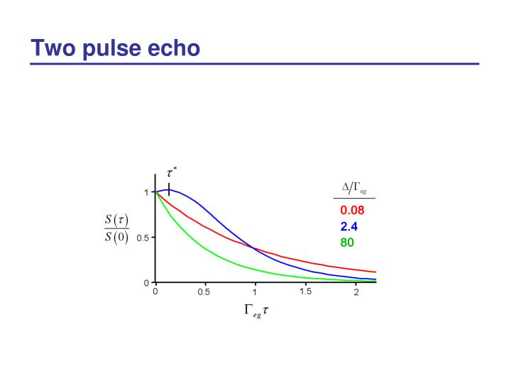 Two pulse echo