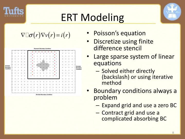 ERT Modeling
