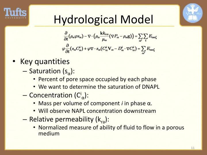 Hydrological Model
