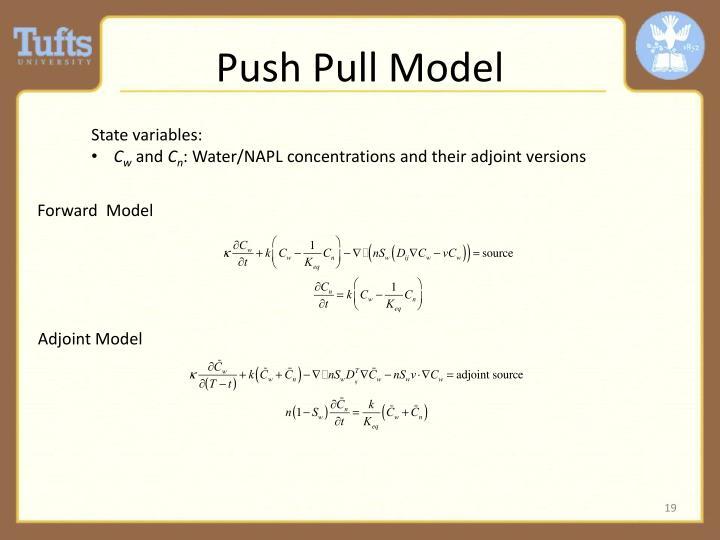 Push Pull Model