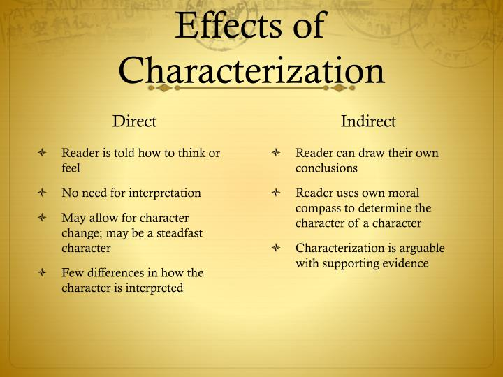 Effects of Characterization