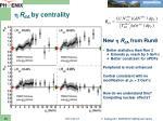 h r da by centrality