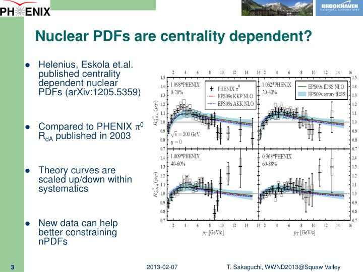 Nuclear pdfs are centrality dependent