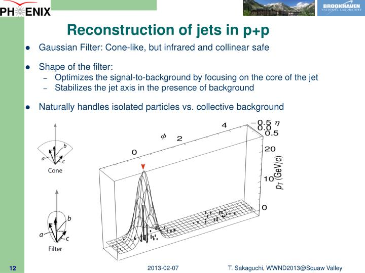 Reconstruction of jets in