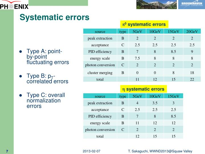 Systematic errors