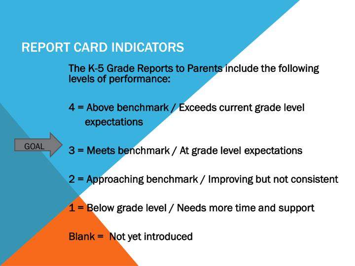 Report Card Indicators