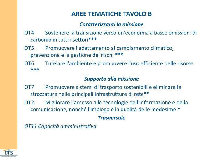 AREE TEMATICHE TAVOLO B