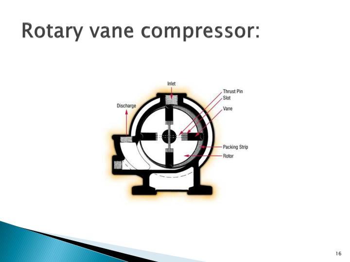 Rotary vane compressor: