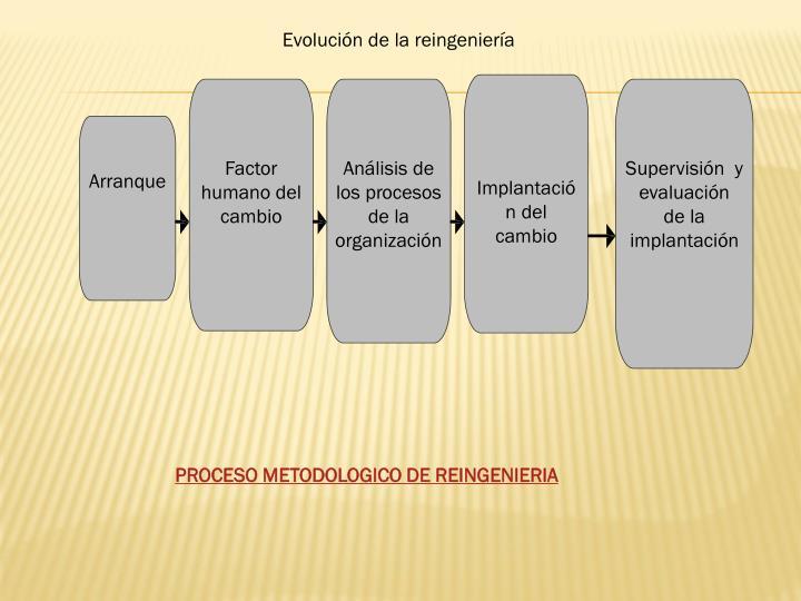 Implantación del cambio