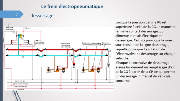 Le frein électropneumatique