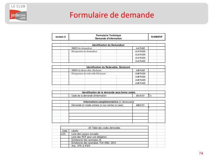 Formulaire de demande