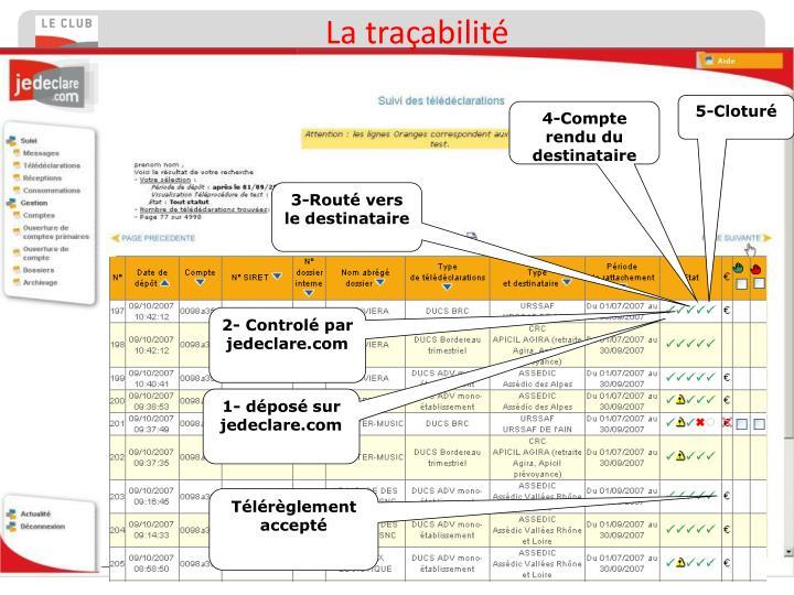 La traçabilité