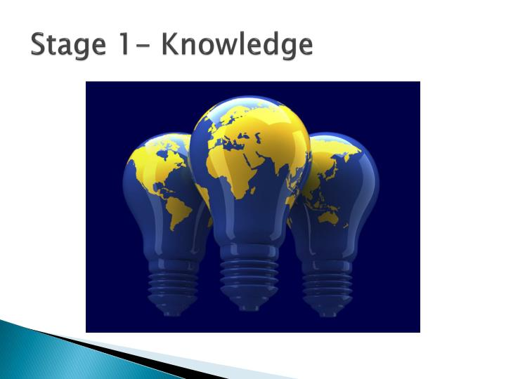 Stage 1- Knowledge