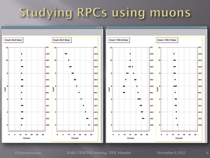 Studying RPCs using muons