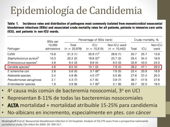 Epidemiología de Candidemia
